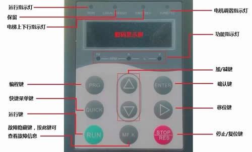 万博安卓版控制器