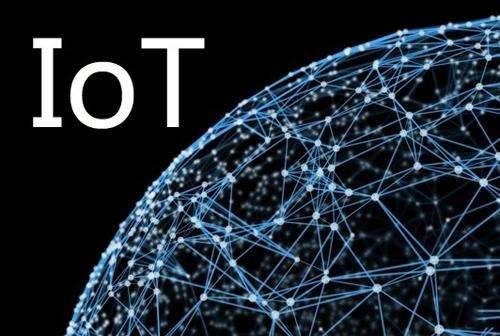物联网loT