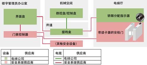 万博安卓版群控系统设计